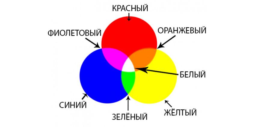 Да будет цвет
